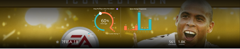 FIFA qutee socialasking visualagency